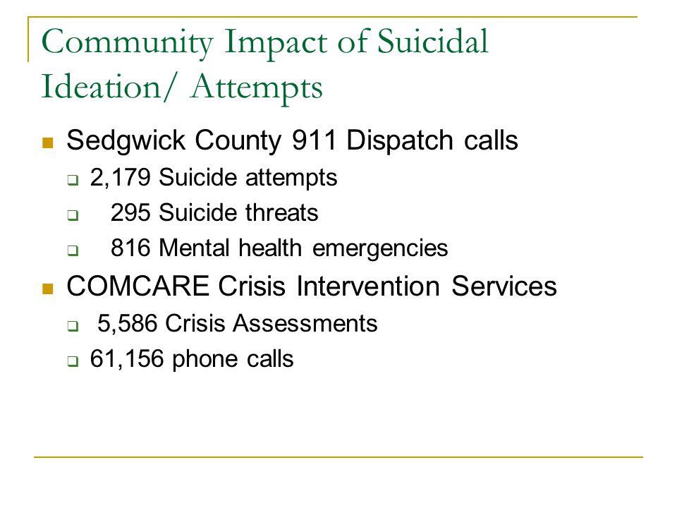 Community Impact of Suicidal Ideation/ Attempts Sedgwick County 911 Dispatch calls  2,179 Suicide attempts  295 Suicide threats  816 Mental health emergencies COMCARE Crisis Intervention Services  5,586 Crisis Assessments  61,156 phone calls