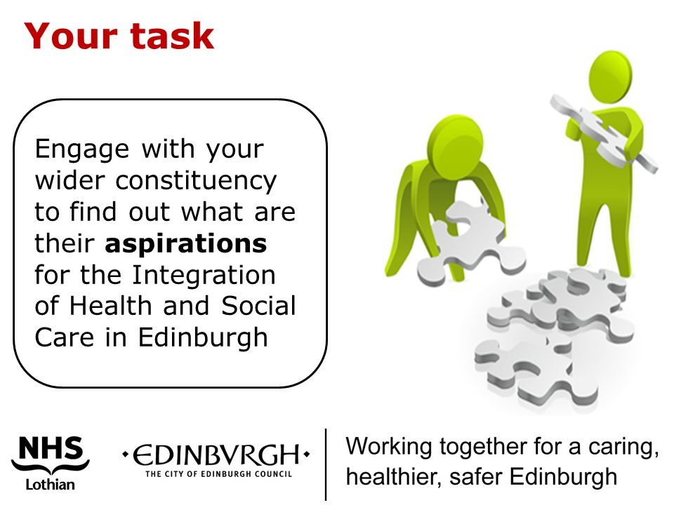 Your task Engage with your wider constituency to find out what are their aspirations for the Integration of Health and Social Care in Edinburgh