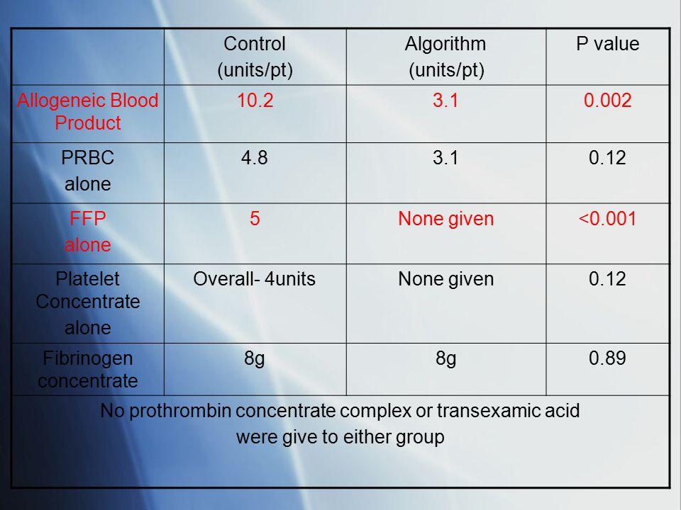 New Anticoagulants 21  Prasugrel  Effient®  Dabigatran  Pradaxa®  Rivaroxaban  Xarelto®  Ticagrelor  Brilinta®  Apixaban  Eliquis®