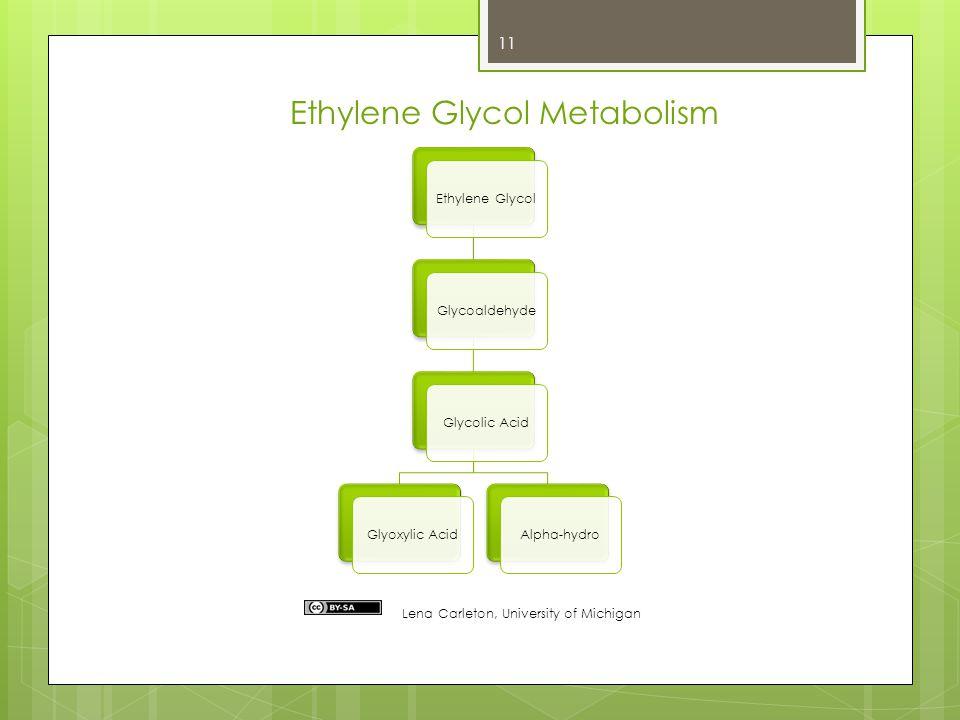 Ethylene GlycolGlycoaldehydeGlycolic AcidGlyoxylic AcidAlpha-hydro Lena Carleton, University of Michigan Ethylene Glycol Metabolism 11