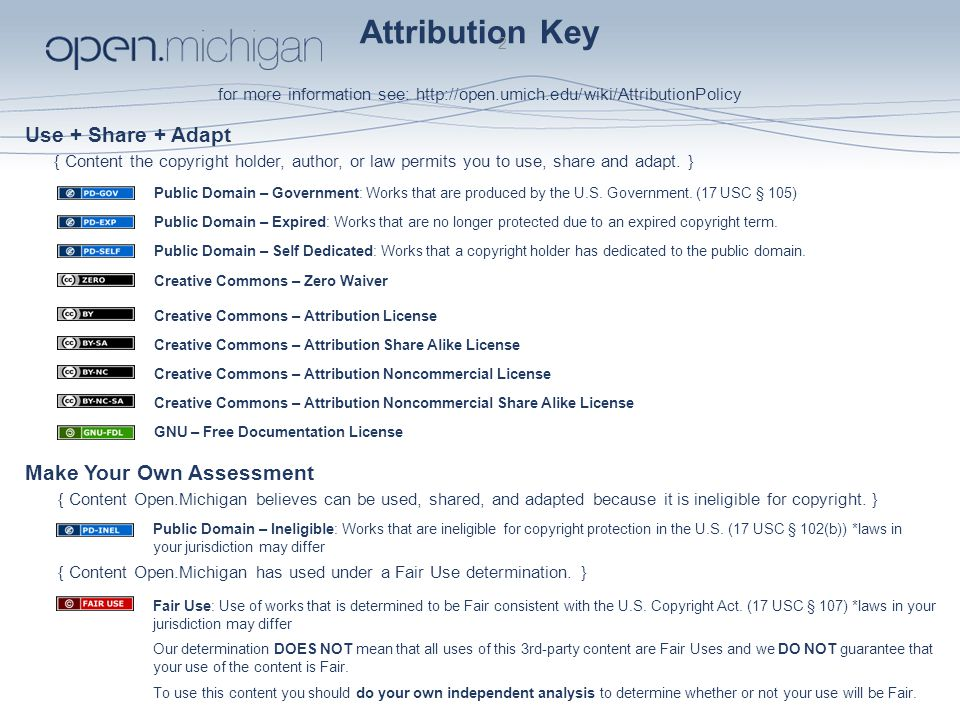 Attribution Key for more information see: http://open.umich.edu/wiki/AttributionPolicy Use + Share + Adapt Make Your Own Assessment Creative Commons – Attribution License Creative Commons – Attribution Share Alike License Creative Commons – Attribution Noncommercial License Creative Commons – Attribution Noncommercial Share Alike License GNU – Free Documentation License Creative Commons – Zero Waiver Public Domain – Ineligible: Works that are ineligible for copyright protection in the U.S.