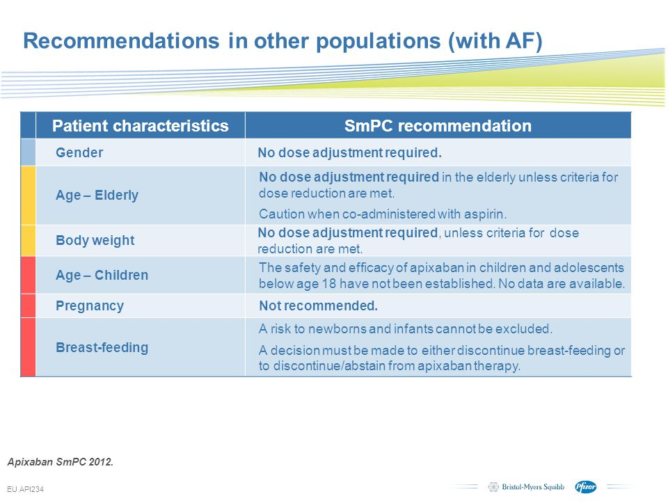 EU API234 Subject to local prior approval by BMS/Pfizer, as per relevant SOP and local rules, slide may be used with external audiences in local BMS/P