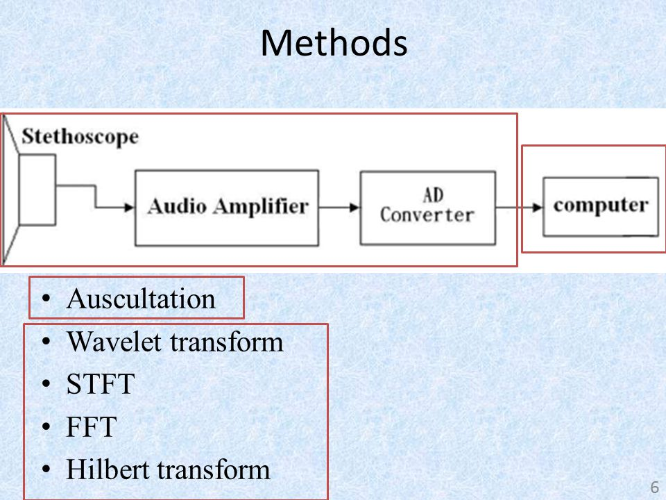 Methods Auscultation Wavelet transform STFT FFT Hilbert transform 6