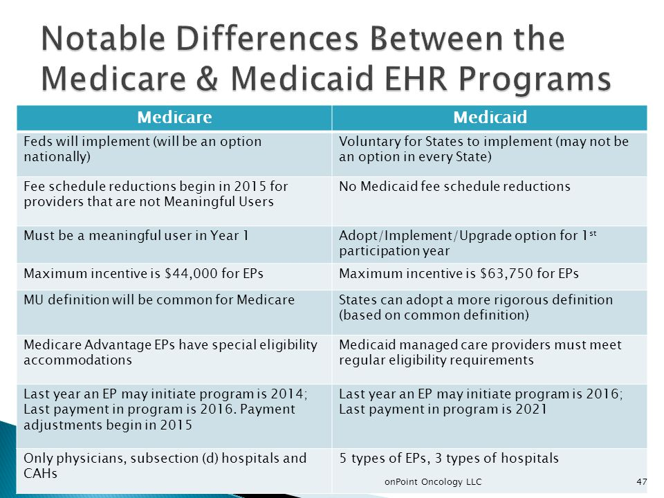 MedicareMedicaid Feds will implement (will be an option nationally) Voluntary for States to implement (may not be an option in every State) Fee schedule reductions begin in 2015 for providers that are not Meaningful Users No Medicaid fee schedule reductions Must be a meaningful user in Year 1Adopt/Implement/Upgrade option for 1 st participation year Maximum incentive is $44,000 for EPsMaximum incentive is $63,750 for EPs MU definition will be common for MedicareStates can adopt a more rigorous definition (based on common definition) Medicare Advantage EPs have special eligibility accommodations Medicaid managed care providers must meet regular eligibility requirements Last year an EP may initiate program is 2014; Last payment in program is 2016.