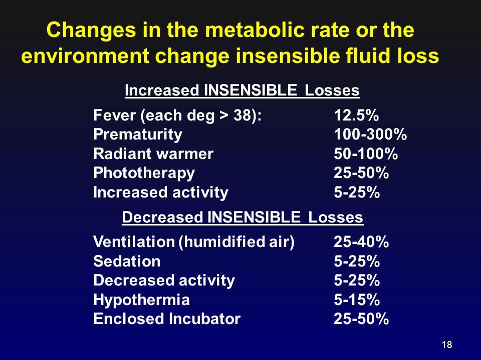 Increased INSENSIBLE Losses Fever (each deg > 38):12.5% Prematurity 100-300% Radiant warmer 50-100% Phototherapy25-50% Increased activity 5-25% Decrea