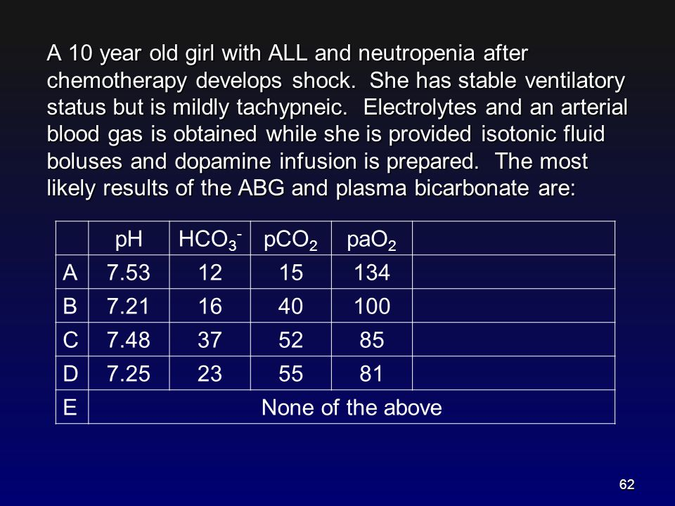 A 10 year old girl with ALL and neutropenia after chemotherapy develops shock. She has stable ventilatory status but is mildly tachypneic. Electrolyte