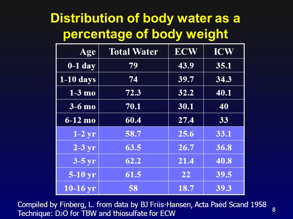 A 14 year-old overweight girl has proteinuria 100 mg/dL on two separate occasions, first noted during a screening examination for summer camp.