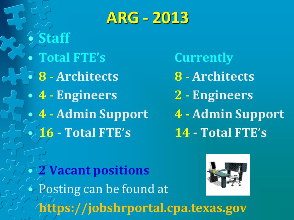 ARG - 2013 Staff Total FTE's Currently 8 - Architects 4 - Engineers 2 - Engineers 4 - Admin Support4 - Admin Support 16 - Total FTE's14 - Total FTE's 2 Vacant positions Posting can be found at https://jobshrportal.cpa.texas.gov