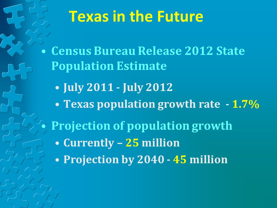 Census Bureau Release 2012 State Population Estimate July 2011 - July 2012 Texas population growth rate - 1.7% Projection of population growth Currently – 25 million Projection by 2040 - 45 million Texas in the Future