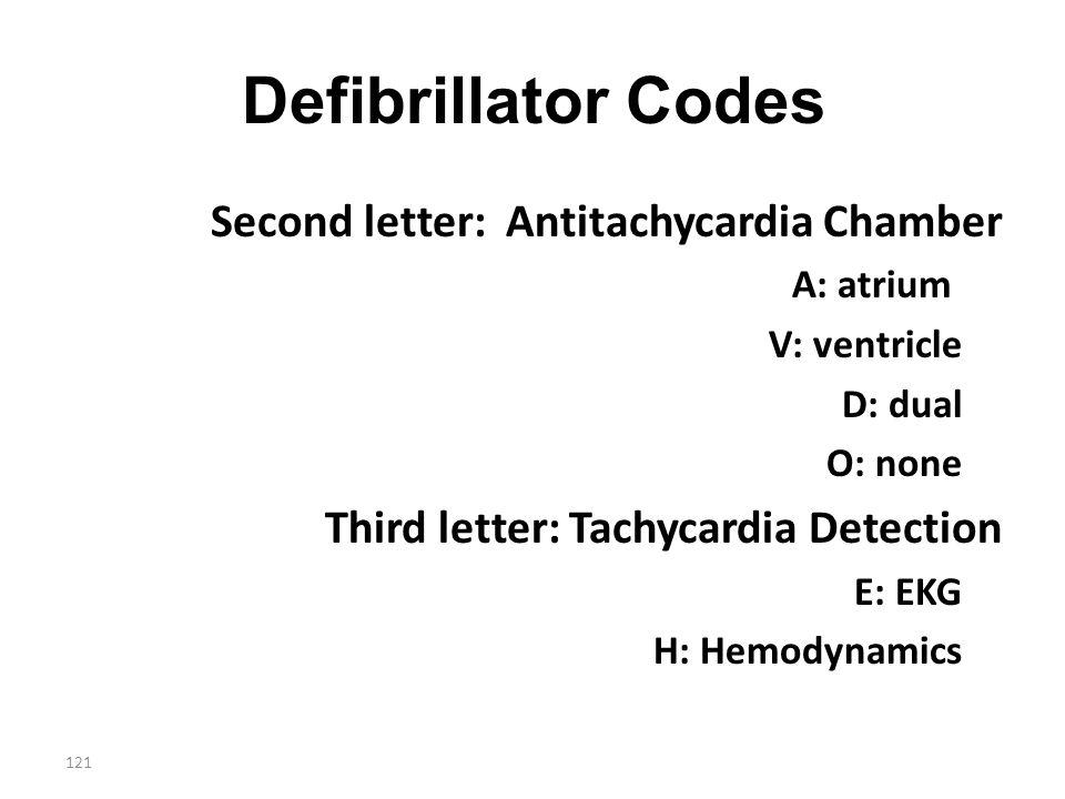 121 Defibrillator Codes Second letter: Antitachycardia Chamber A: atrium V: ventricle D: dual O: none Third letter: Tachycardia Detection E: EKG H: He