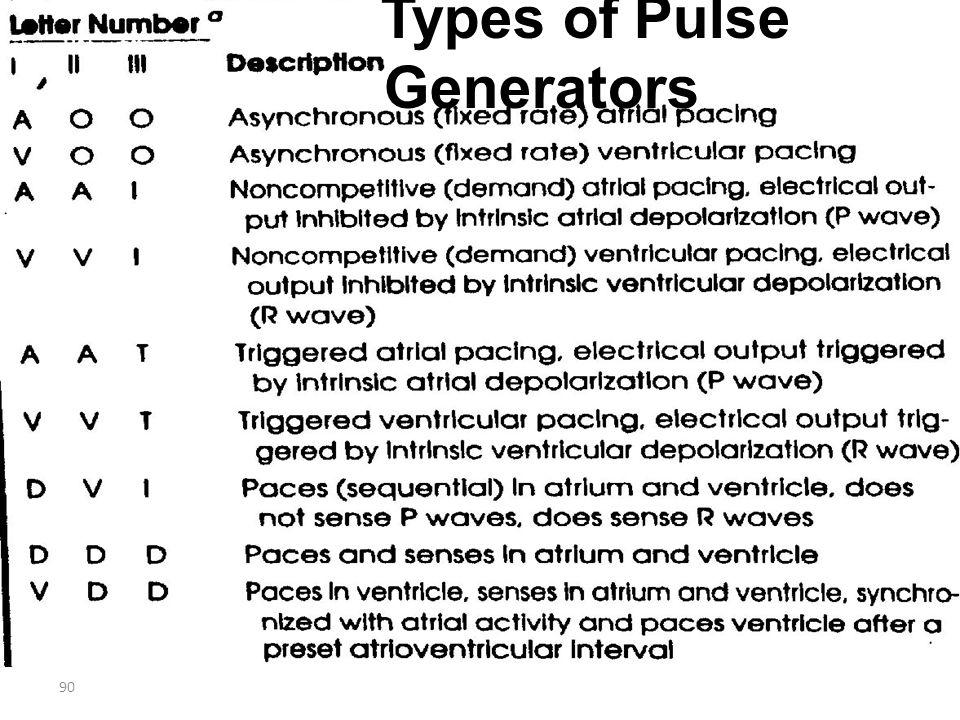 90 Types of Pulse Generators