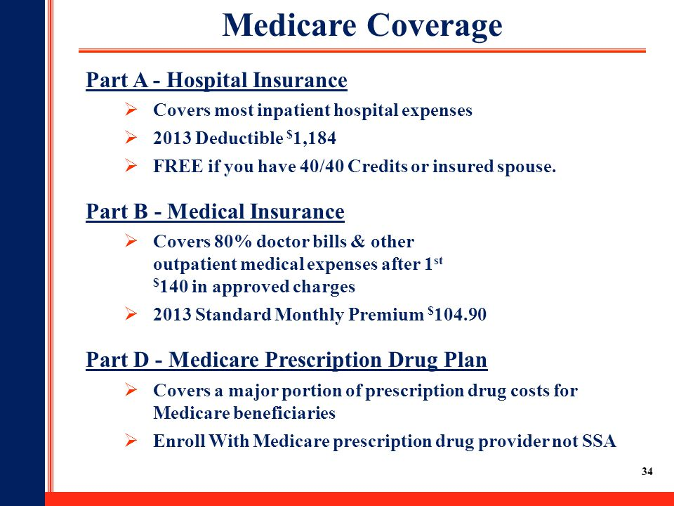 34 Medicare Coverage Part A - Hospital Insurance  Covers most inpatient hospital expenses  2013 Deductible $ 1,184  FREE if you have 40/40 Credits or insured spouse.