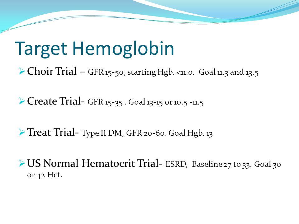 Target Hemoglobin  Choir Trial – GFR 15-50, starting Hgb.
