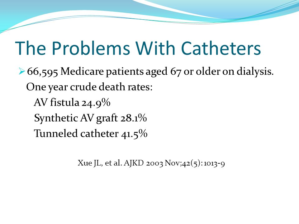 The Problems With Catheters  66,595 Medicare patients aged 67 or older on dialysis.