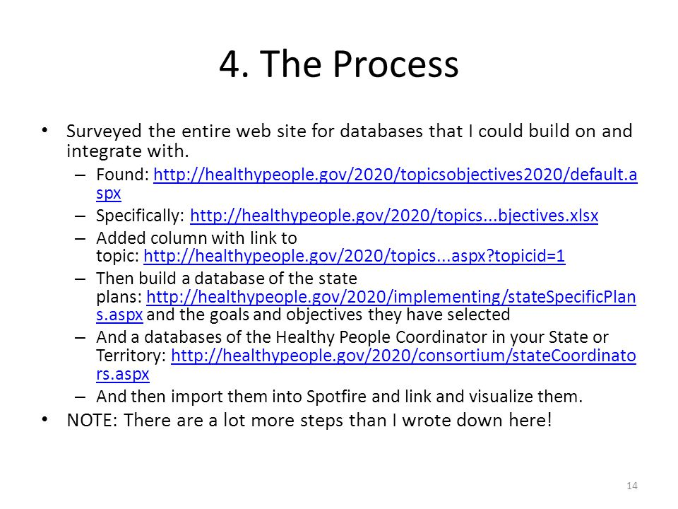 4. The Process Surveyed the entire web site for databases that I could build on and integrate with.