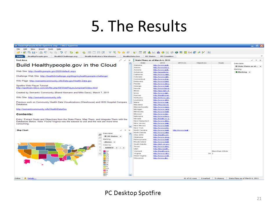 5. The Results 21 PC Desktop Spotfire