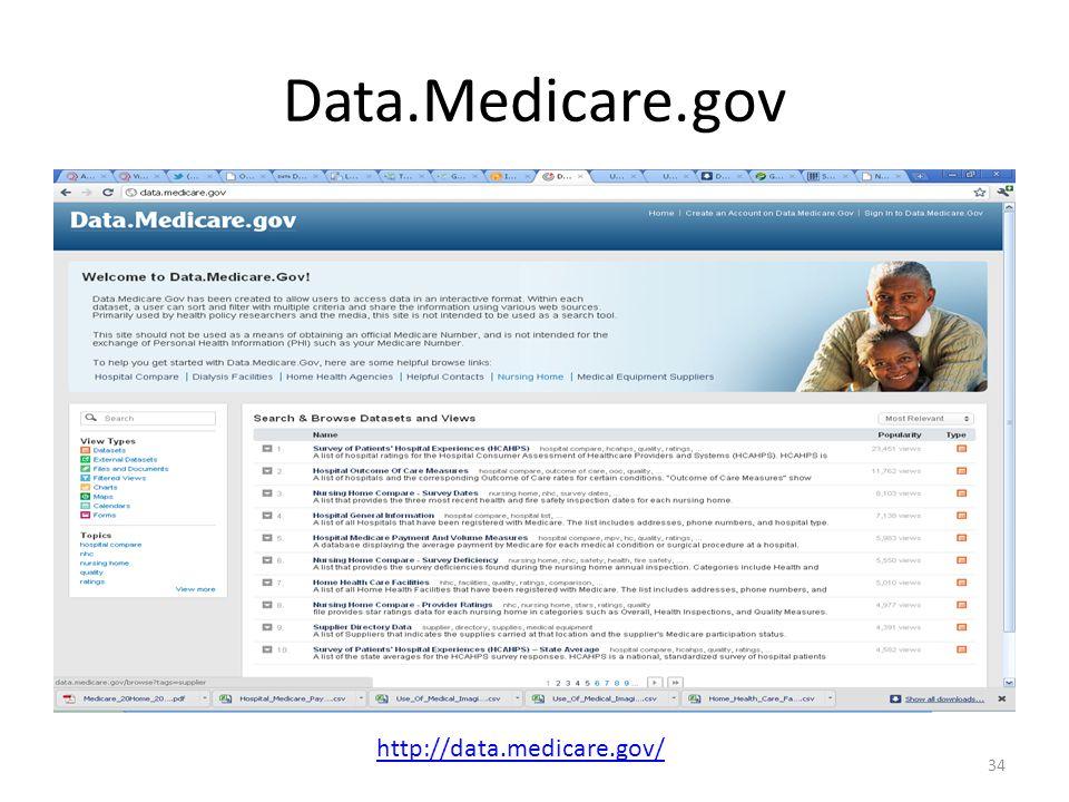 Data.Medicare.gov 34 http://data.medicare.gov/