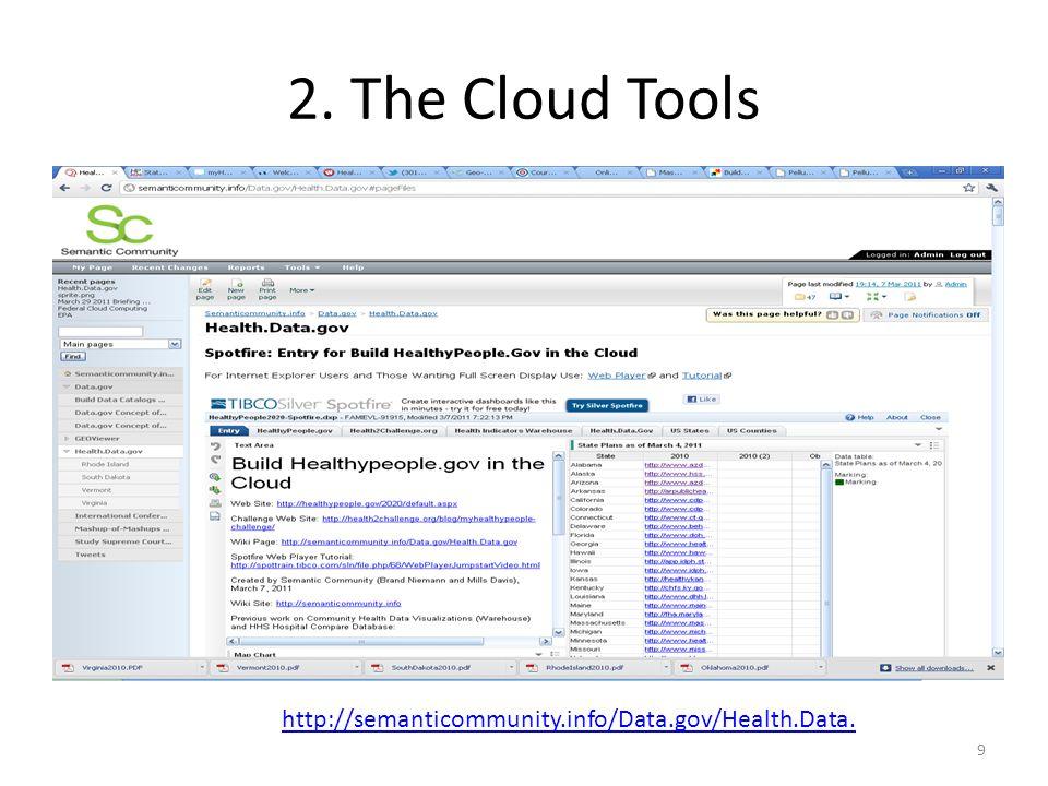 2. The Cloud Tools http://semanticommunity.info/Data.gov/Health.Data. 9