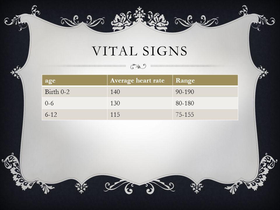 VITAL SIGNS ageAverage heart rateRange Birth 0-214090-190 0-613080-180 6-1211575-155