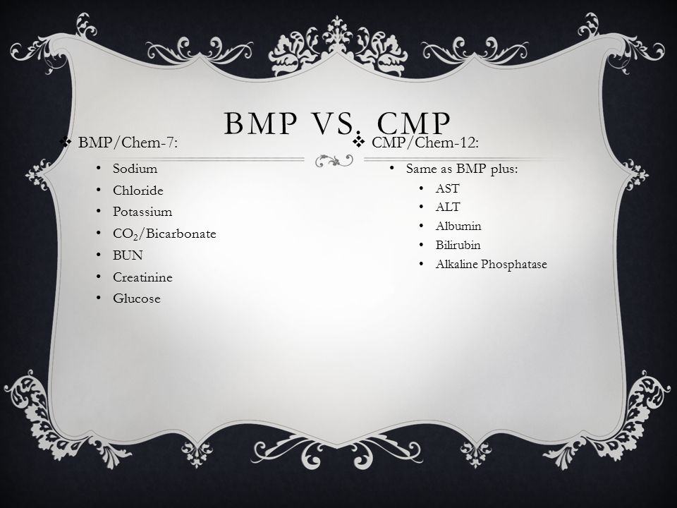 BMP VS.