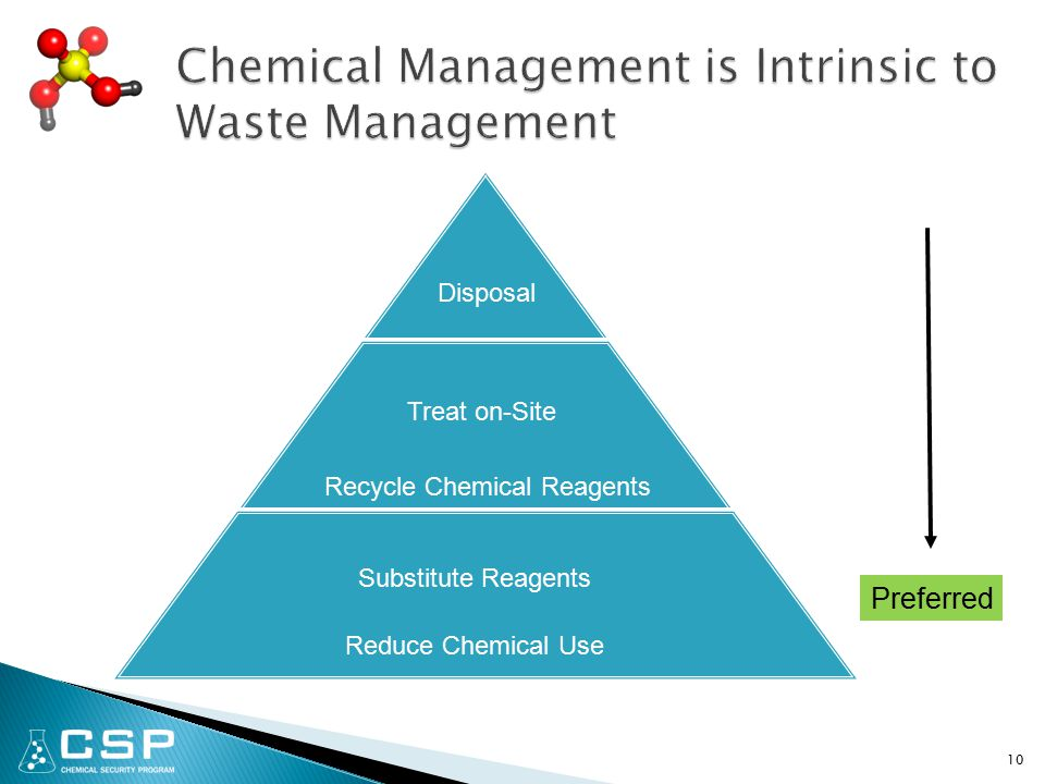 10 Reduce Chemical Use Recycle Chemical Reagents Treat on-Site Disposal Preferred Substitute Reagents
