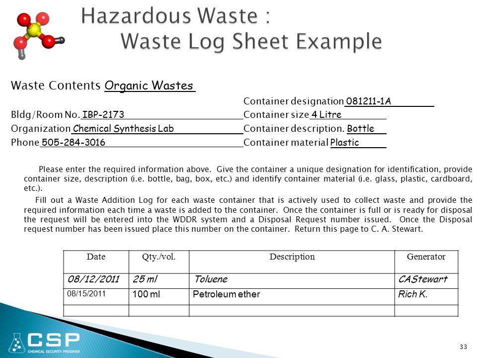 33 Waste Contents Organic Wastes Container designation 081211-1A Bldg/Room No.