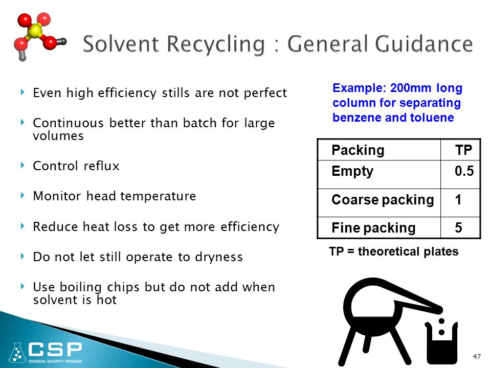 ‣ Even high efficiency stills are not perfect ‣ Continuous better than batch for large volumes ‣ Control reflux ‣ Monitor head temperature ‣ Reduce heat loss to get more efficiency ‣ Do not let still operate to dryness ‣ Use boiling chips but do not add when solvent is hot 47 PackingTP Empty0.5 Coarse packing1 Fine packing5 TP = theoretical plates Example: 200mm long column for separating benzene and toluene