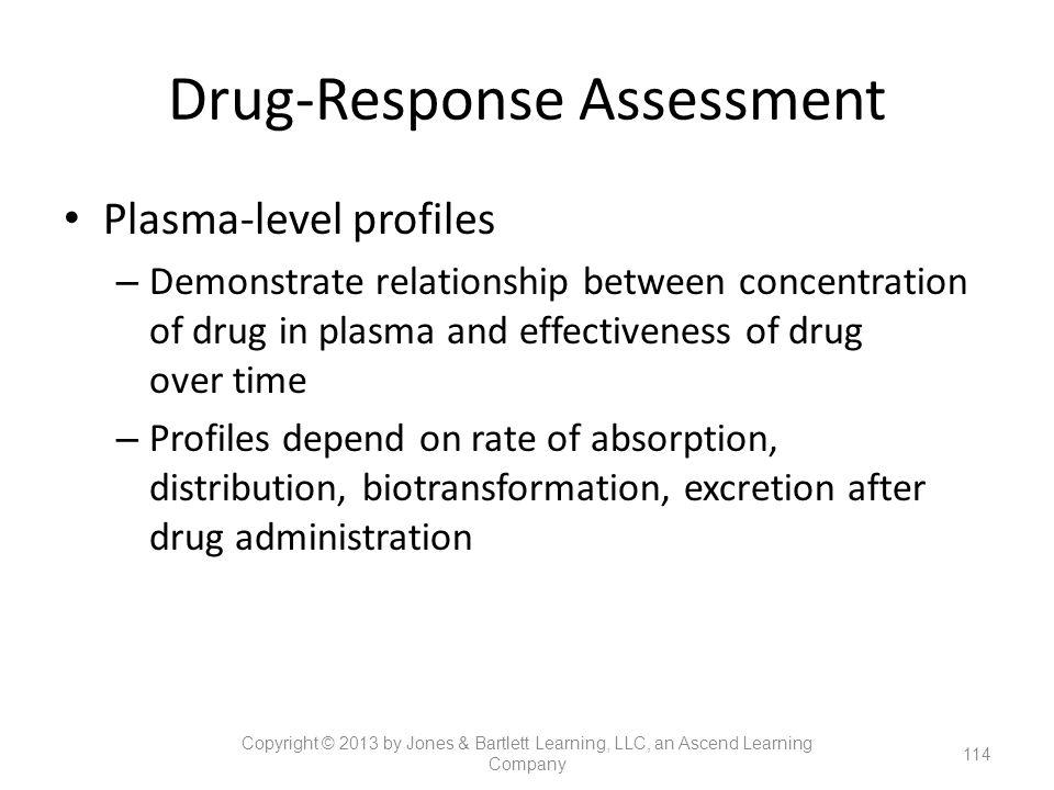 Drug-Response Assessment Plasma-level profiles – Demonstrate relationship between concentration of drug in plasma and effectiveness of drug over time