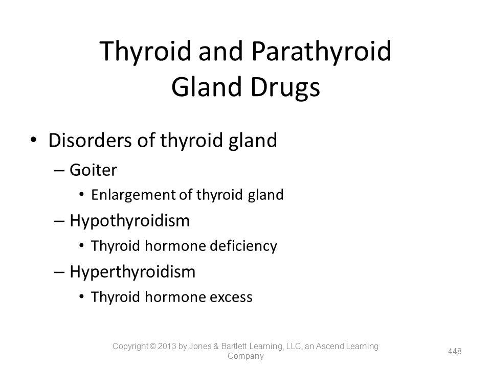 Thyroid and Parathyroid Gland Drugs Disorders of thyroid gland – Goiter Enlargement of thyroid gland – Hypothyroidism Thyroid hormone deficiency – Hyp