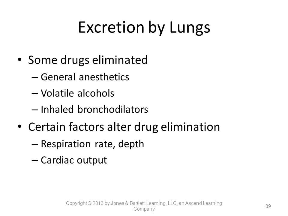 Excretion by Lungs Some drugs eliminated – General anesthetics – Volatile alcohols – Inhaled bronchodilators Certain factors alter drug elimination –