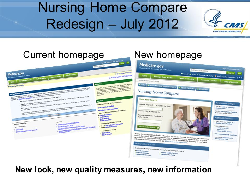 Nursing Home Compare Redesign – July 2012 Current homepage New homepage New look, new quality measures, new information