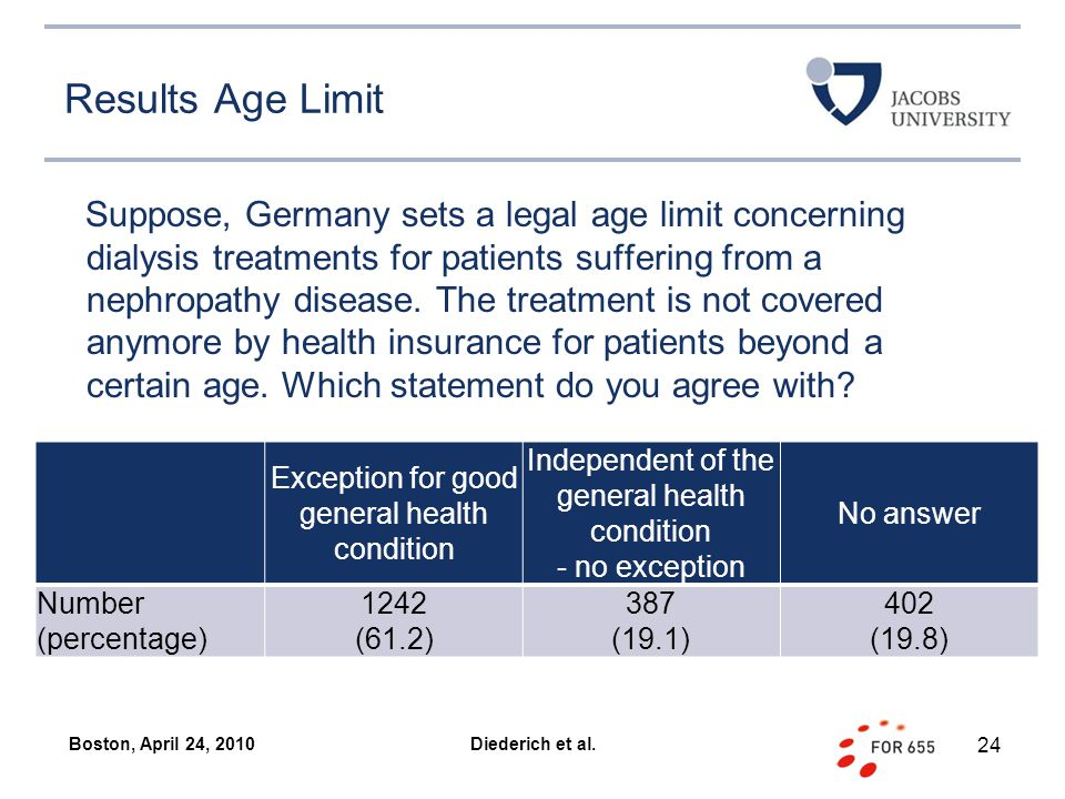 Boston, April 24, 2010 Results Age Limit Suppose, Germany sets a legal age limit concerning dialysis treatments for patients suffering from a nephropathy disease.