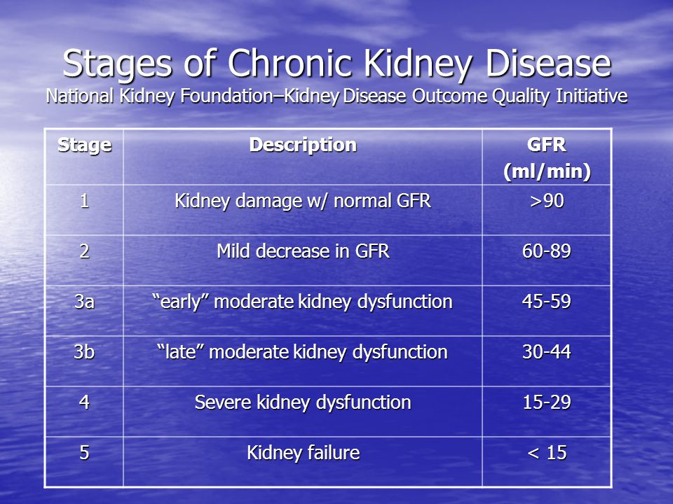 Stages of Chronic Kidney Disease National Kidney Foundation–Kidney Disease Outcome Quality Initiative StageDescriptionGFR(ml/min) 1 Kidney damage w/ n