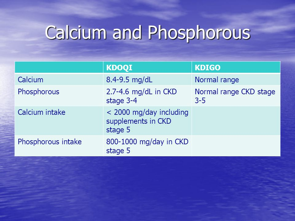 Calcium and Phosphorous KDOQIKDIGO Calcium8.4-9.5 mg/dLNormal range Phosphorous2.7-4.6 mg/dL in CKD stage 3-4 Normal range CKD stage 3-5 Calcium intak