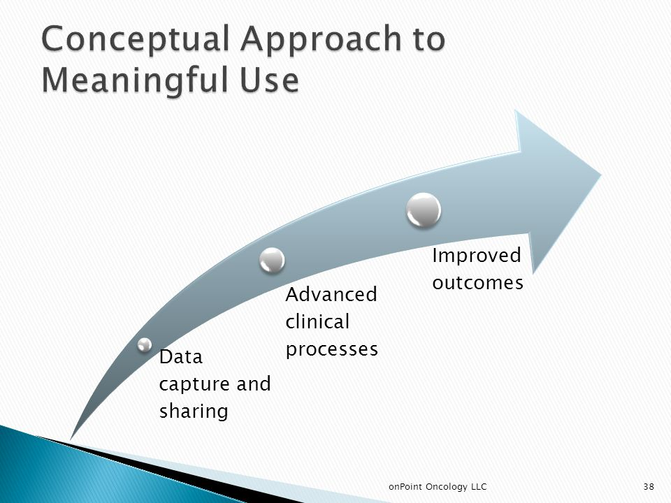 Data capture and sharing Advanced clinical processes Improved outcomes 38onPoint Oncology LLC