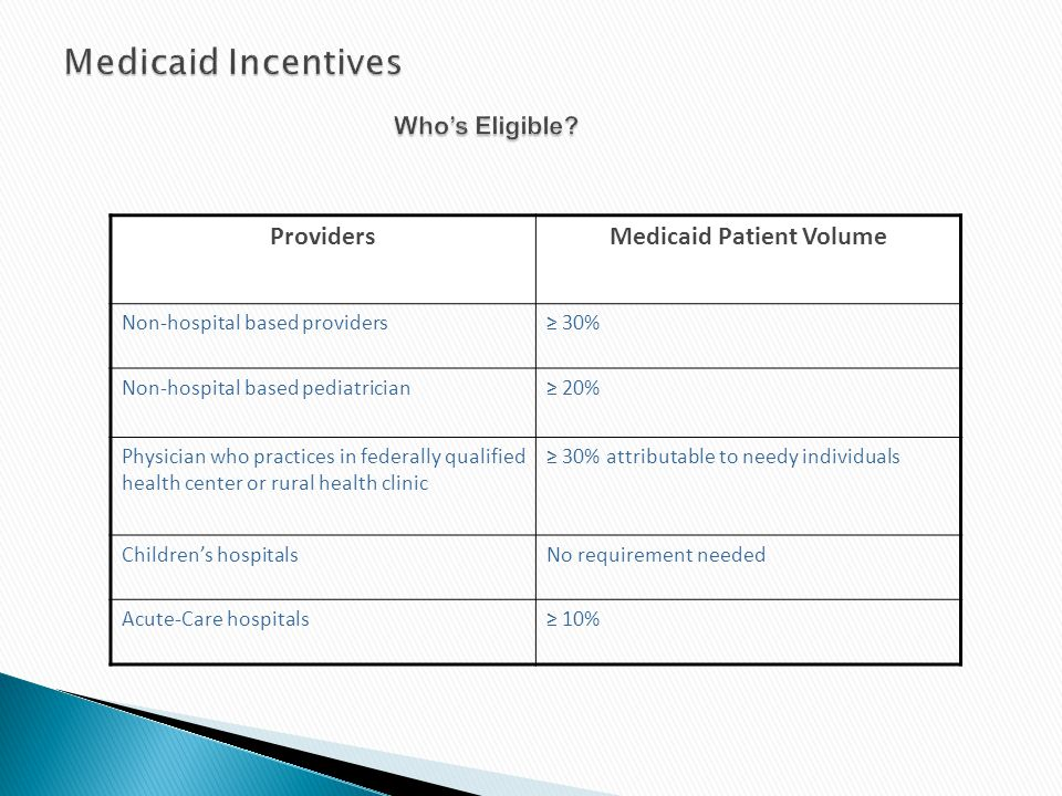 ProvidersMedicaid Patient Volume Non-hospital based providers≥ 30% Non-hospital based pediatrician≥ 20% Physician who practices in federally qualified health center or rural health clinic ≥ 30% attributable to needy individuals Children's hospitalsNo requirement needed Acute-Care hospitals≥ 10%