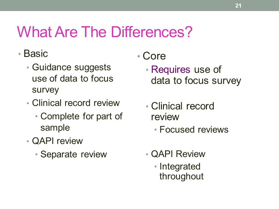 What Are The Differences? Basic Guidance suggests use of data to focus survey Clinical record review Complete for part of sample QAPI review Separate