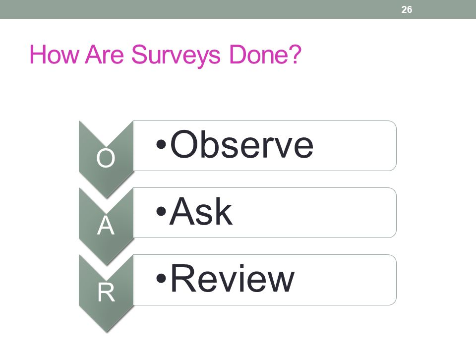 How Are Surveys Done? O Observe A Ask R Review 26