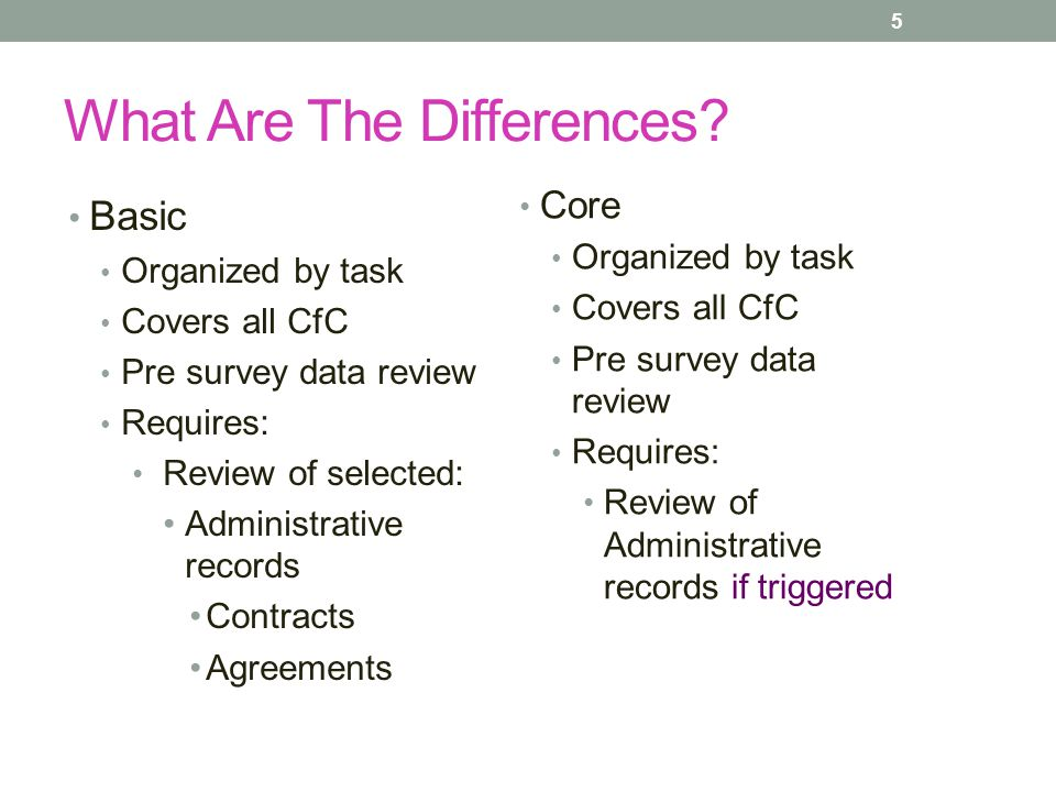 What Are The Differences? Basic Organized by task Covers all CfC Pre survey data review Requires: Review of selected: Administrative records Contracts
