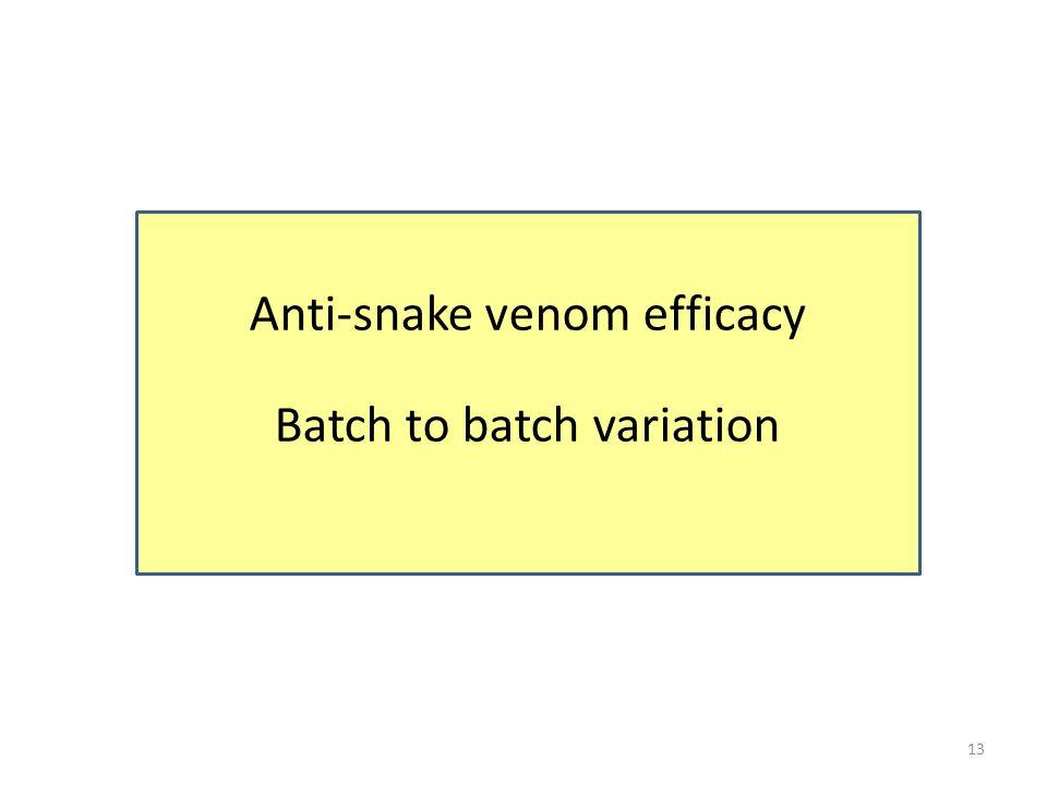 13 Anti-snake venom efficacy Batch to batch variation