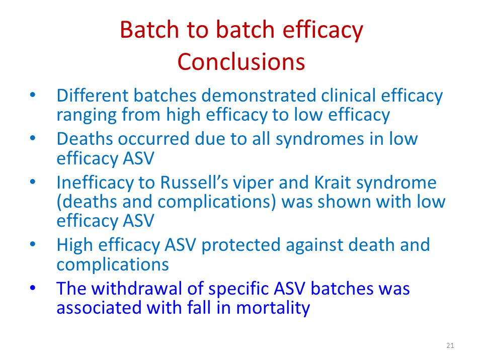 Batch to batch efficacy Conclusions Different batches demonstrated clinical efficacy ranging from high efficacy to low efficacy Deaths occurred due to