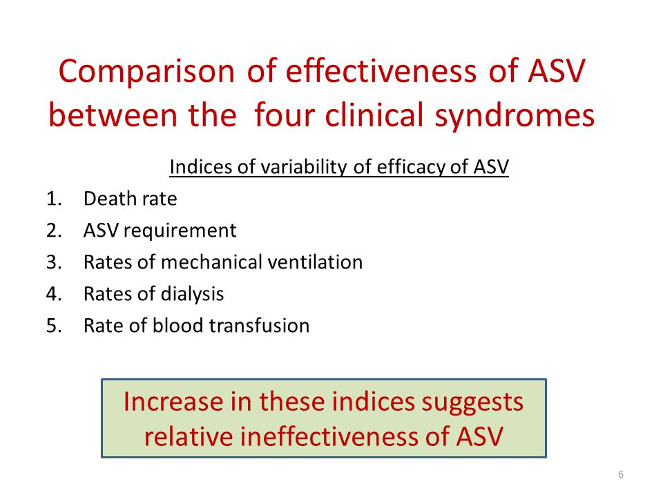 Comparison of effectiveness of ASV between the four clinical syndromes Indices of variability of efficacy of ASV 1.Death rate 2.ASV requirement 3.Rates of mechanical ventilation 4.Rates of dialysis 5.Rate of blood transfusion Increase in these indices suggests relative ineffectiveness of ASV 6