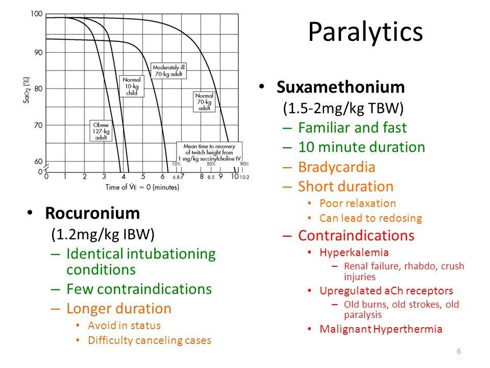 Paralytics Rocuronium (1.2mg/kg IBW) – Identical intubationing conditions – Few contraindications – Longer duration Avoid in status Difficulty canceli