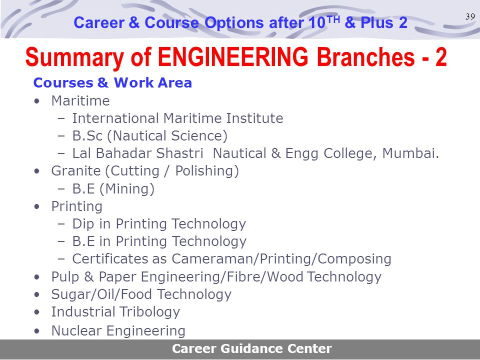 39 Summary of ENGINEERING Branches - 2 Career & Course Options after 10 TH & Plus 2 Courses & Work Area Maritime –International Maritime Institute –B.