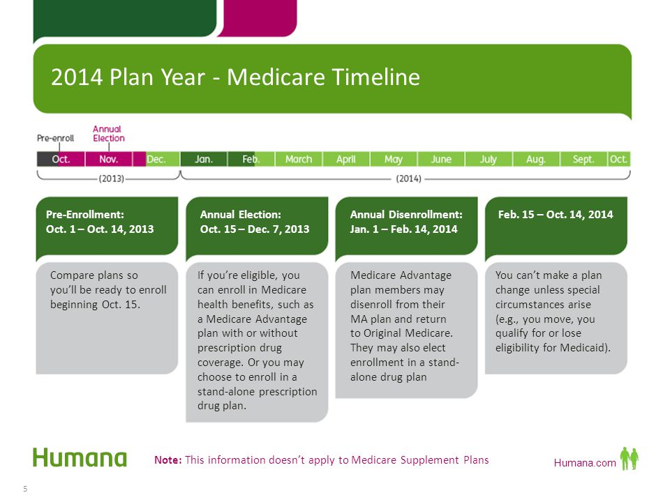Humana.com Humana offers a wide range of products and services that incorporate an integrated approach to lifelong well-being.
