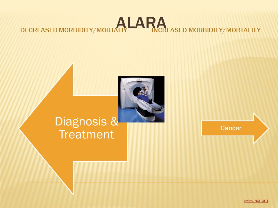 DECREASED MORBIDITY/MORTALIYINCREASED MORBIDITY/MORTALITY Diagnosis & Treatment Cancer www.acr.org ALARA