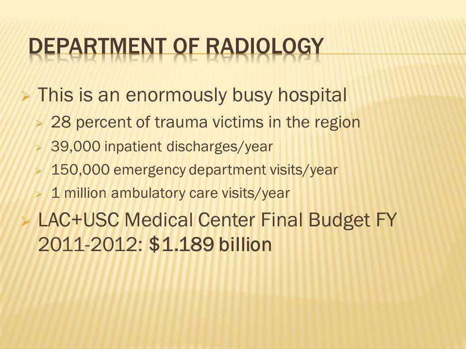 2010-2011 Statistics  60,015 CTs  12,227 MRIs  18,751 Interventional Procedures  20,281 Nuclear Medicine Studies  71,244 Ultrasounds  239,807 Radiographs