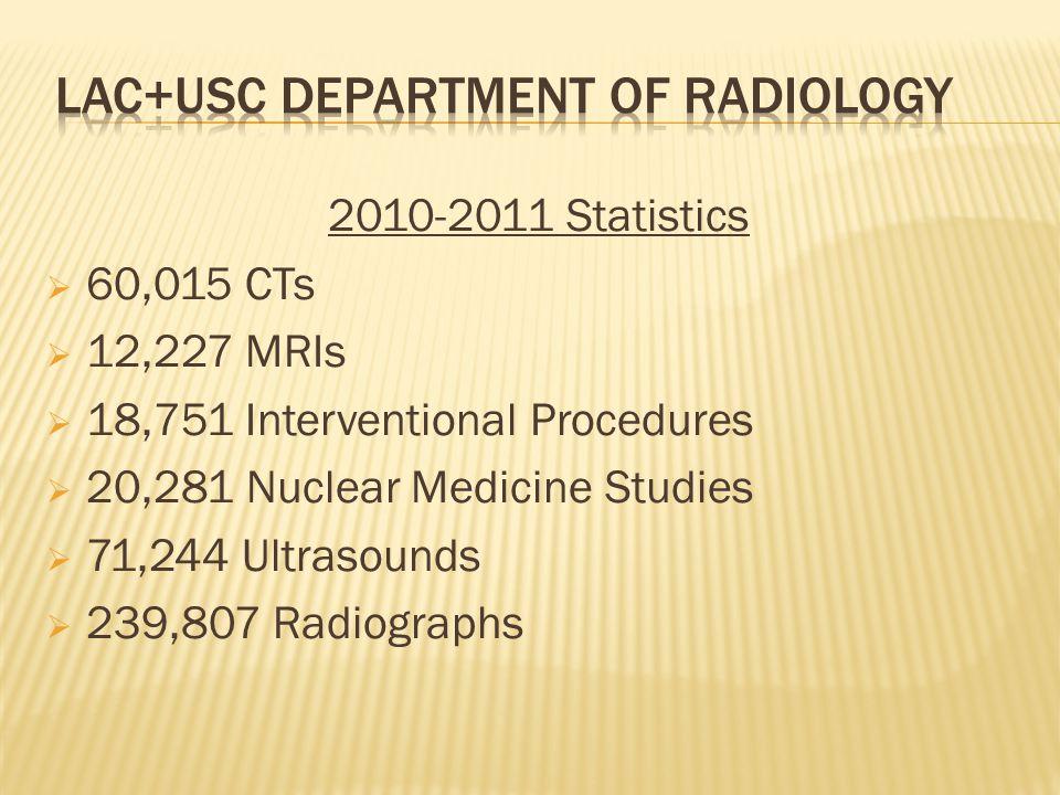 2010-2011 Statistics  60,015 CTs  12,227 MRIs  18,751 Interventional Procedures  20,281 Nuclear Medicine Studies  71,244 Ultrasounds  239,807 Ra
