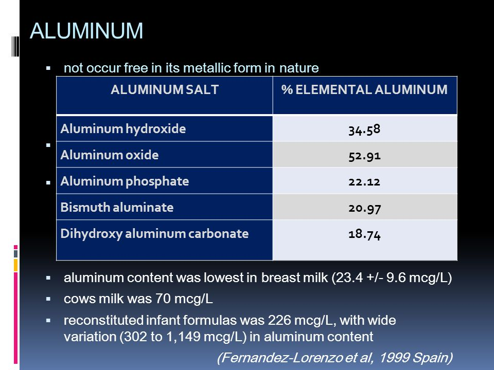 ALUMINUM  not occur free in its metallic form in nature  it exists naturally combined with fluorine, silicon, oxygen and other substances in the ear