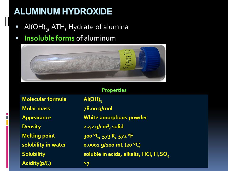 ALUMINUM HYDROXIDE  Al(OH) 3, ATH, Hydrate of alumina  Insoluble forms of aluminum Properties Molecular formulaAl(OH) 3 Molar mass78.00 g/mol AppearanceWhite amorphous powder Density2.42 g/cm³, solid Melting point300 °C, 573 K, 572 °F solubility in water0.0001 g/100 mL (20 °C) Solubilitysoluble in acids, alkalis, HCl, H 2 SO 4 Acidity(pK a )>7